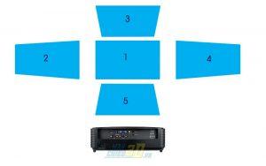 Các lỗi máy chiếu bị méo hình cơ bản nhất
